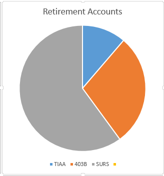 retirement-pie-chart